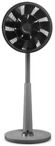 ventilator stil
